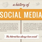 history_of_social_media_thumb (1)