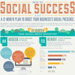 Intuit_2013_SocialMediaRoadMap